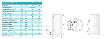 SKB-LKB műszaki adatok